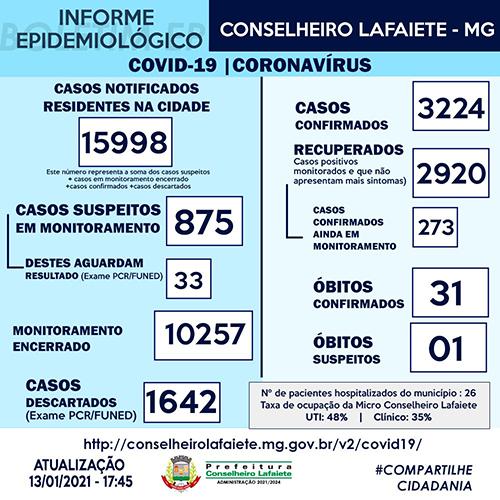Informe epidemiológico do dia 13/01