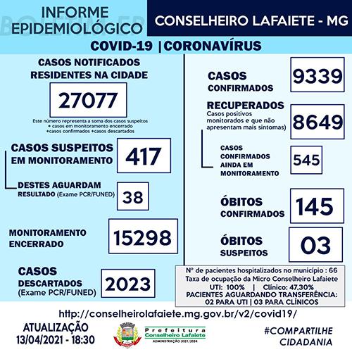 Informe epidemiológico do dia 13/04