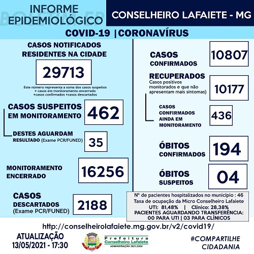 Informe epidemiológico do dia 13/05