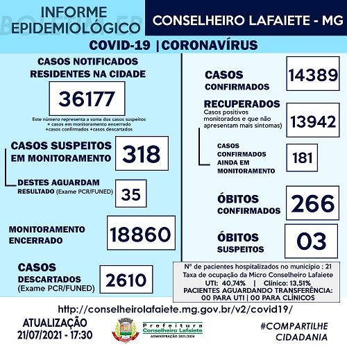 Informe epidemiológico do dia 21/07