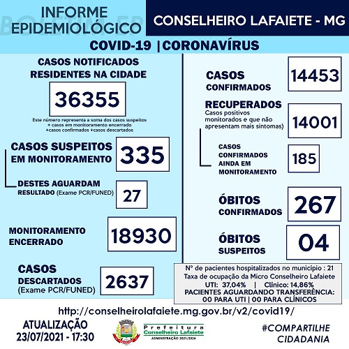 Informe epidemiológico do dia 23/07