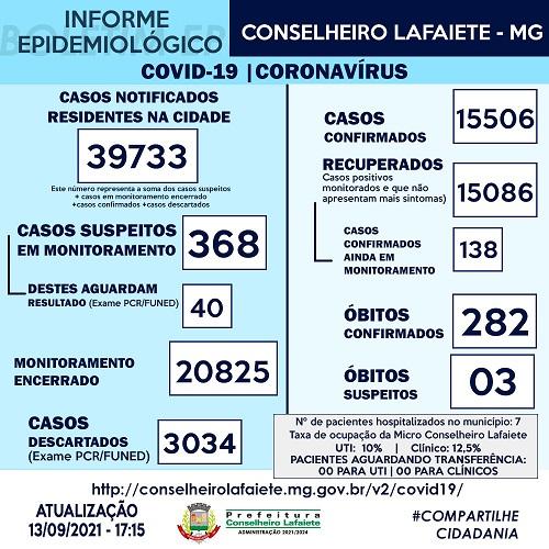 Informe epidemiológico do dia 13/08